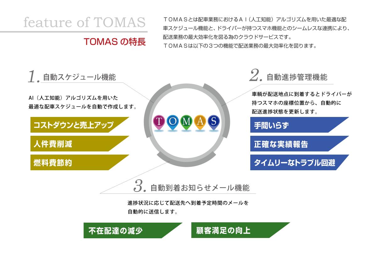 AI配車ソリューショントーマス